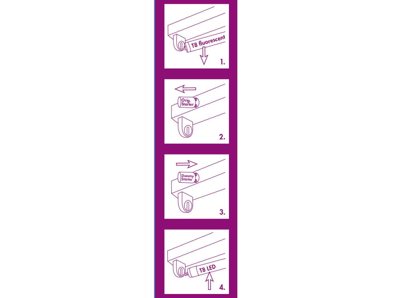 weiß neutral 2x LED-Leuchtstoffröhren 4000 Kelvin//2000 Lumen Länge 150 cm
